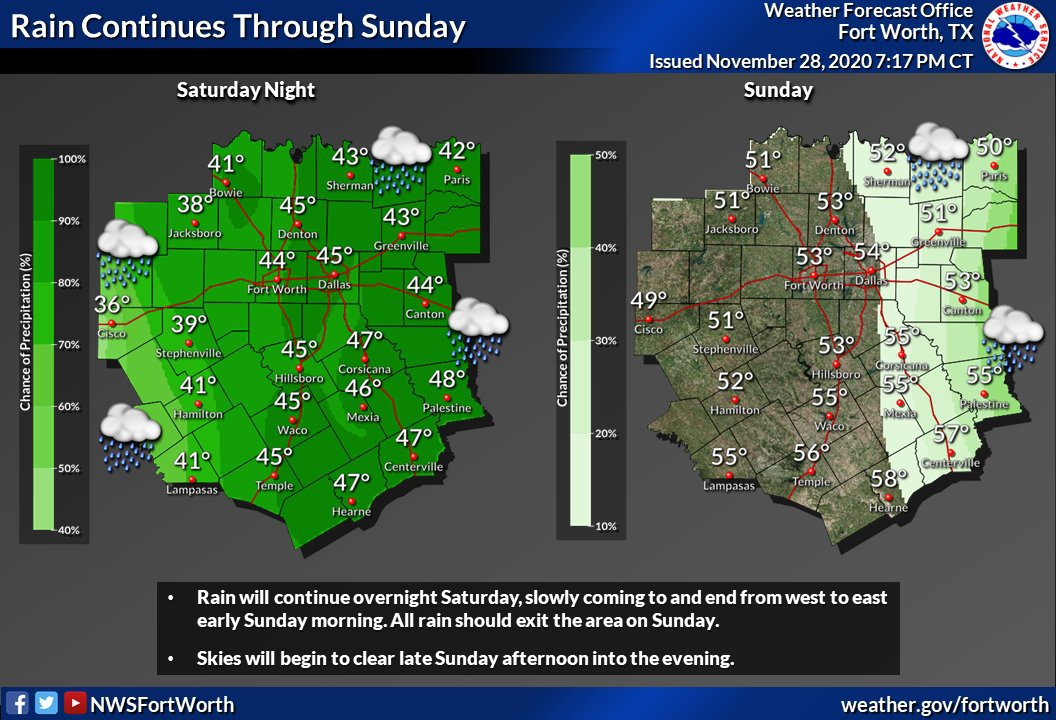 nws fort worth twitter-3