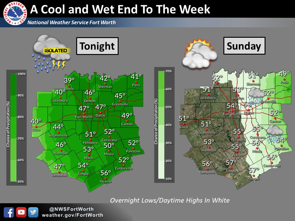 nws fort worth twitter-5