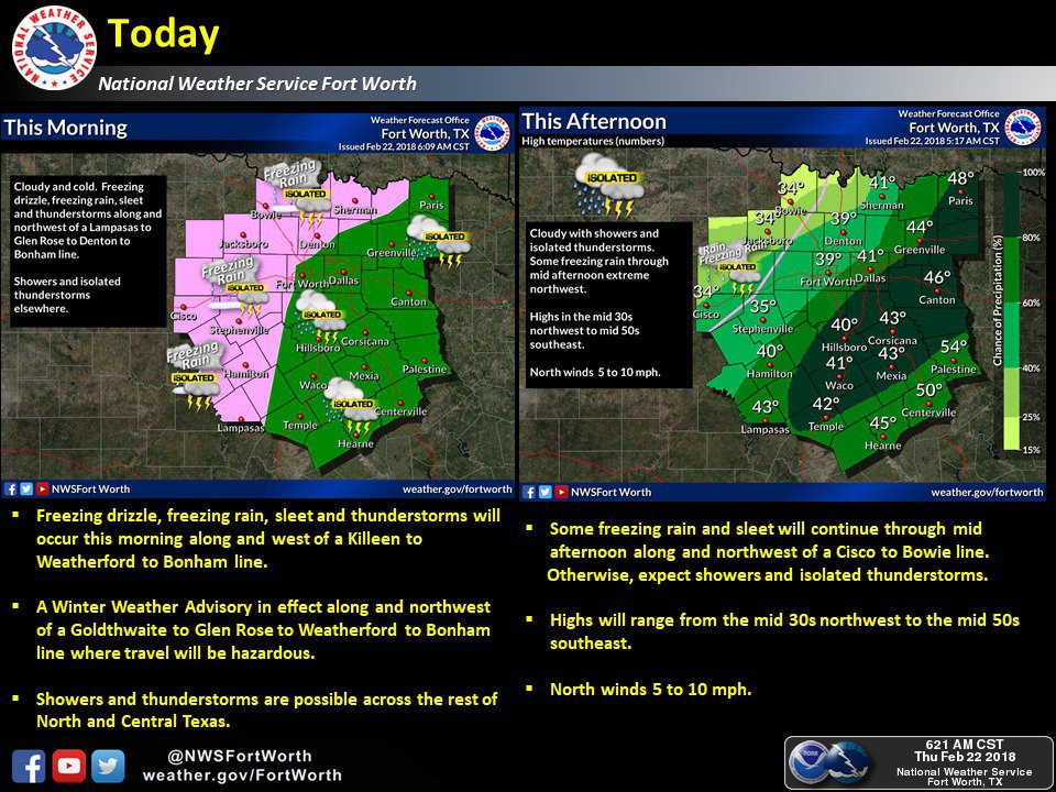 nws fort worth twitter-6