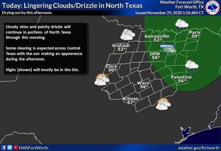 nws fort worth twitter-7