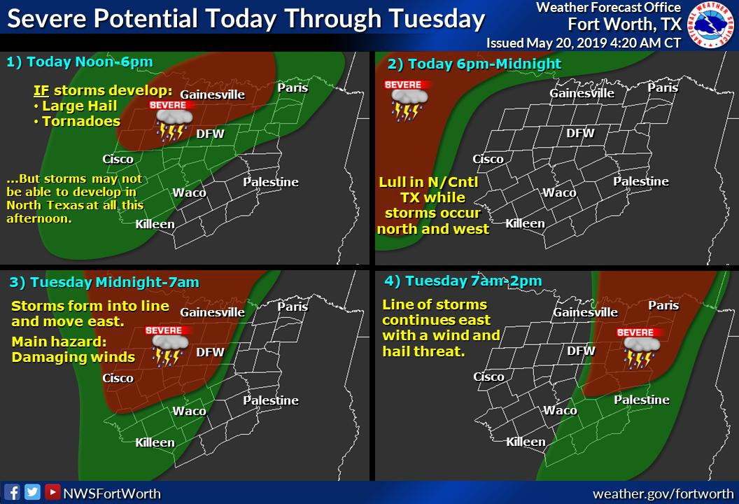 nws fort worth twitter-8