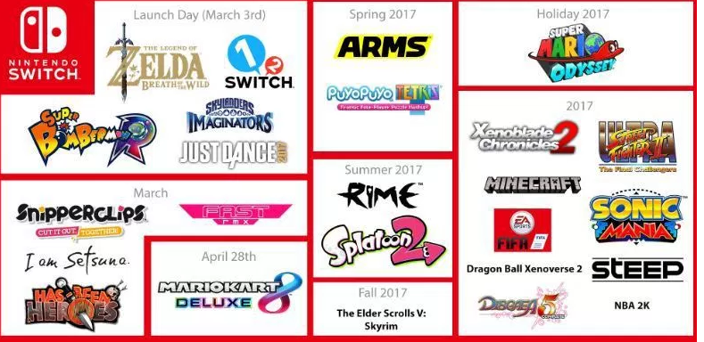 switch games coming soon-2