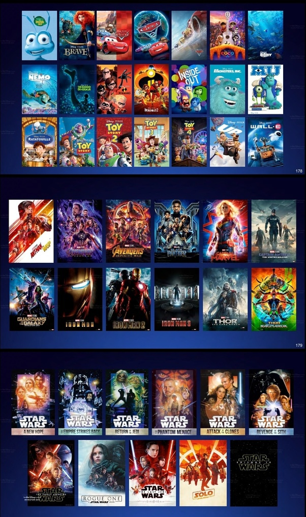 what will be on disney plus-2