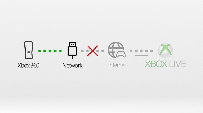 how to connect to xbox live-2