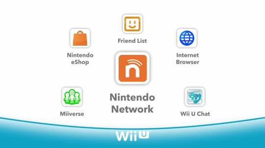 nintendo network id sign in-9