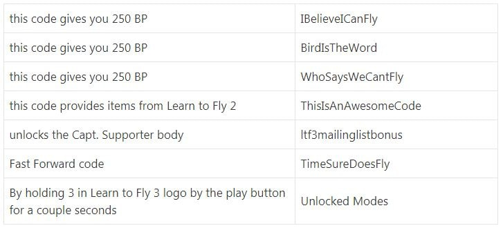 learn 2 fly unblocked-4